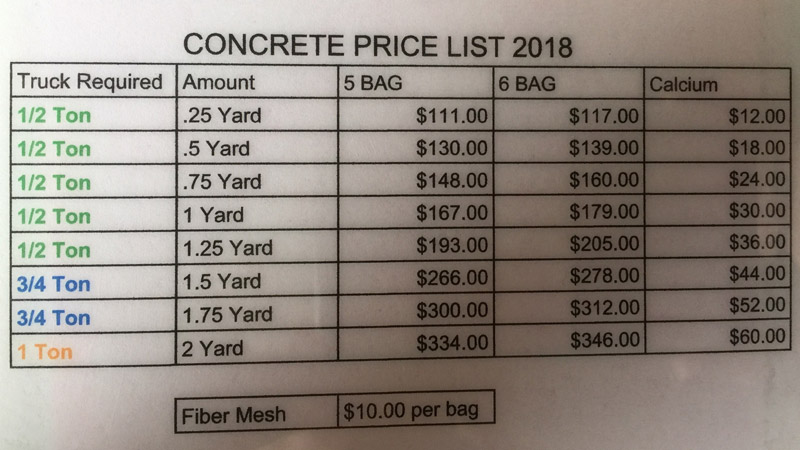 concrete price list