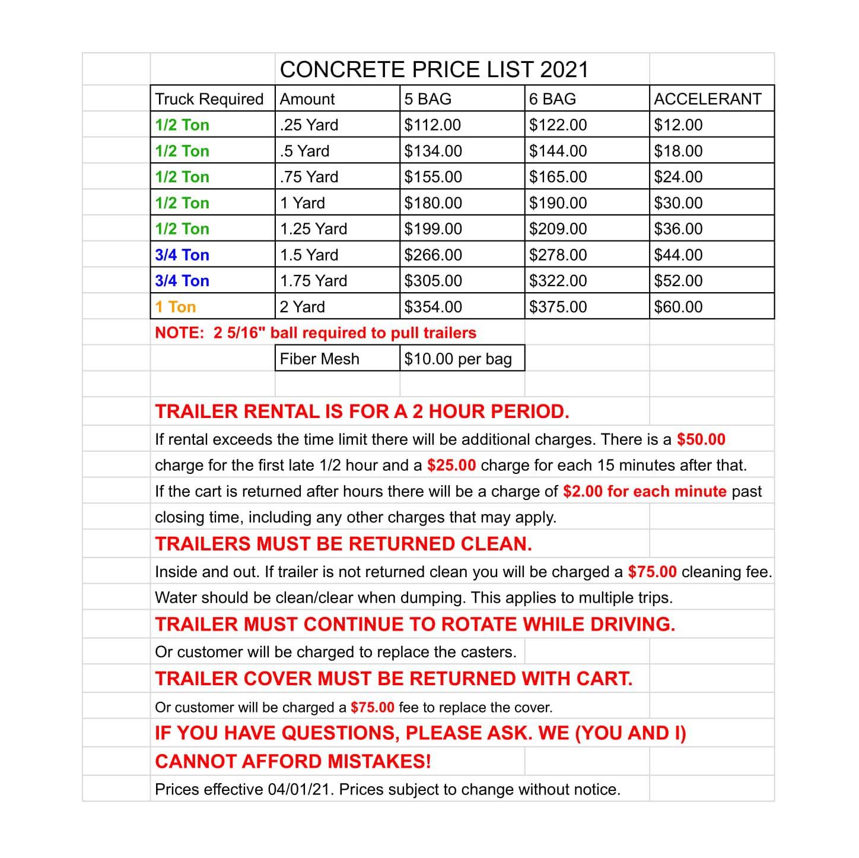 Concrete Price List 2021